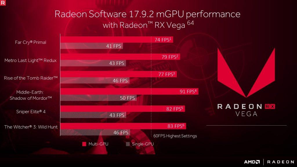 AMD se despide de Crossfire, pero no del soporte multi-GPU